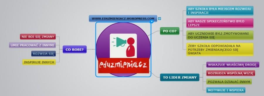 cropped-eduzmie1.jpg